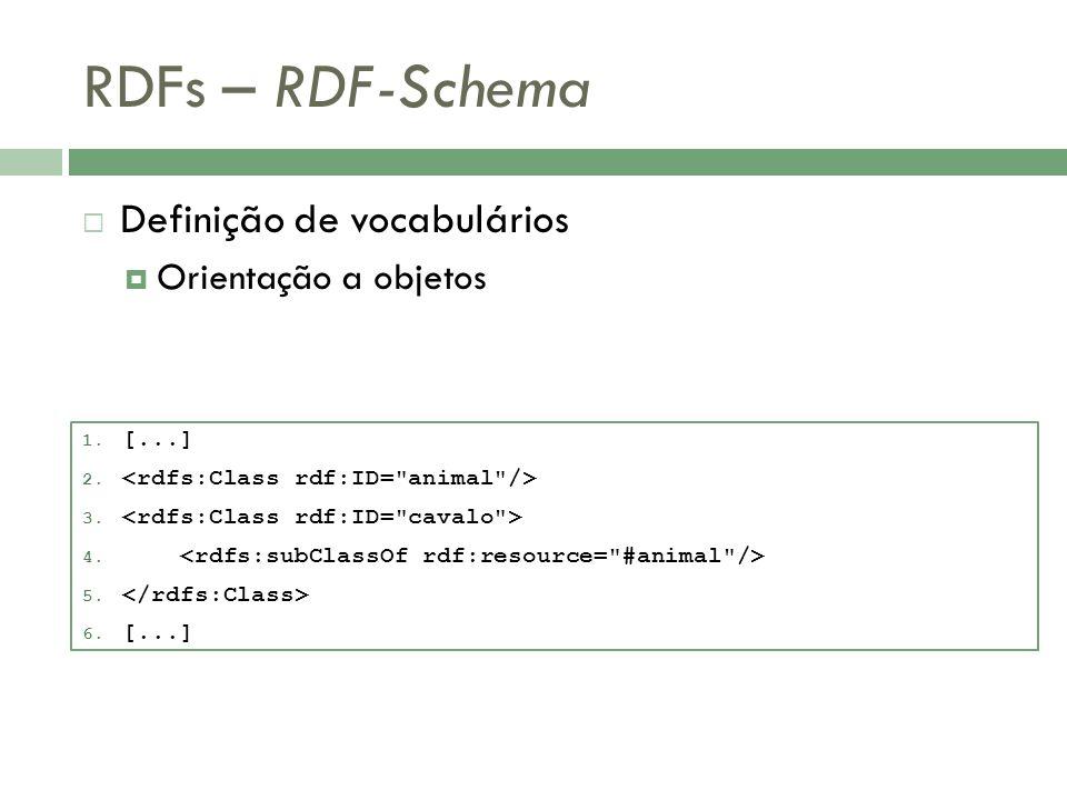 RDFs – RDF-Schema Definição de vocabulários Orientação a objetos [...]